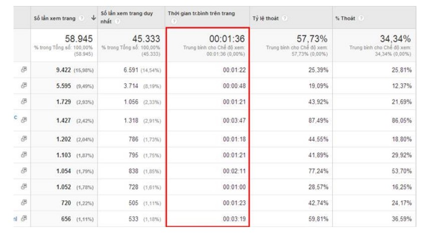 cong-cu-seo-google-analytics-4